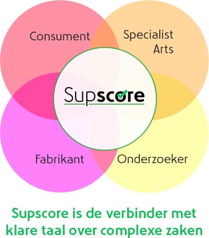 Supscore verbindt met klare taal de consument, specialist, arts, onderzoeker en fabrikant.